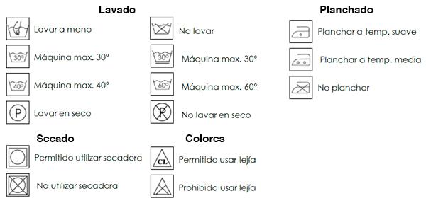 PPE Washing of protective fabrics Symbols